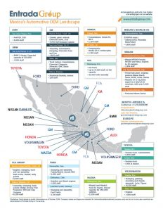Mexico Auto OEM Map no logos
